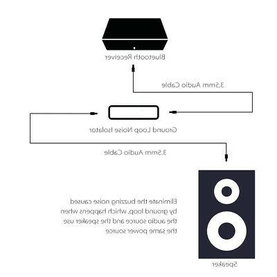 Ground Loop Isolator for Home Stereo Car Audio