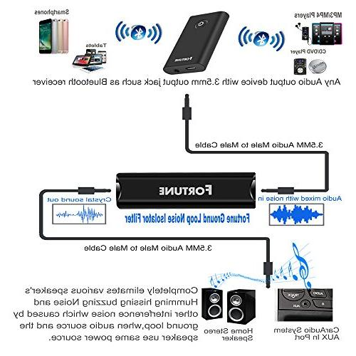 Isolator for Car Kit Noise 3.5mm Audio Cable Audio System or Stereo buzzing