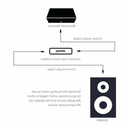 Ground Loop Eliminate Aux System Stereo