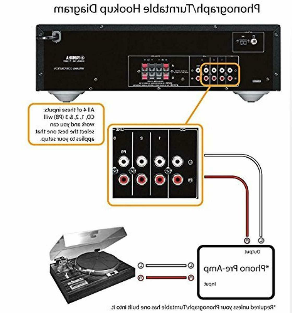 Yamaha R-S202BL Stereo 2Channel Bluetooth AM Tuning